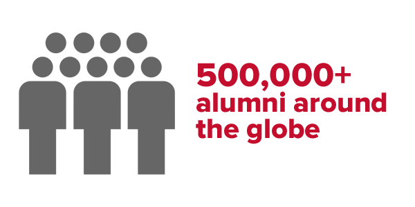 Ohio State University has over half a million alumni around the globe