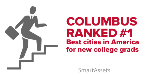 Columbus ranks as the #1 city for new college grads