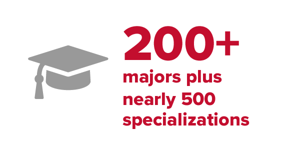 Ohio State University has over 200 majors with nearly 500 specializations